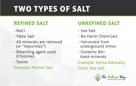 Two Types of Salt: Table Salt VS. Unrefined Salt