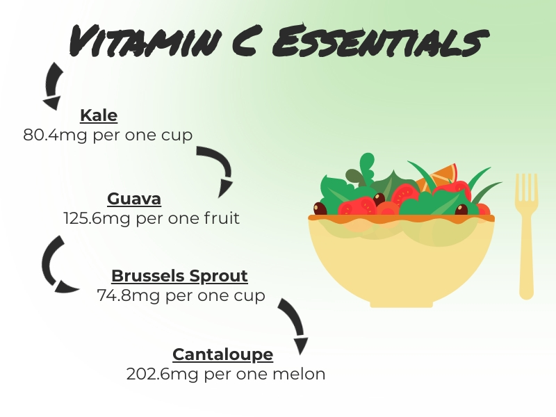 Vitamin C info