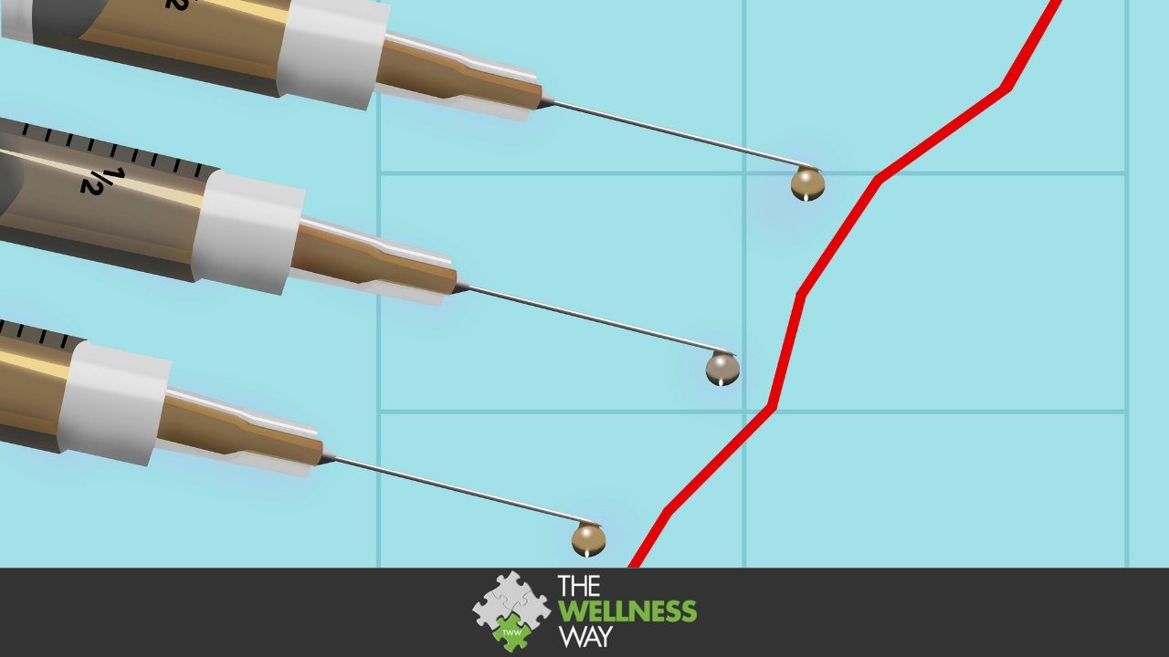 Three syringes are seen next to line chart to moves from low to high