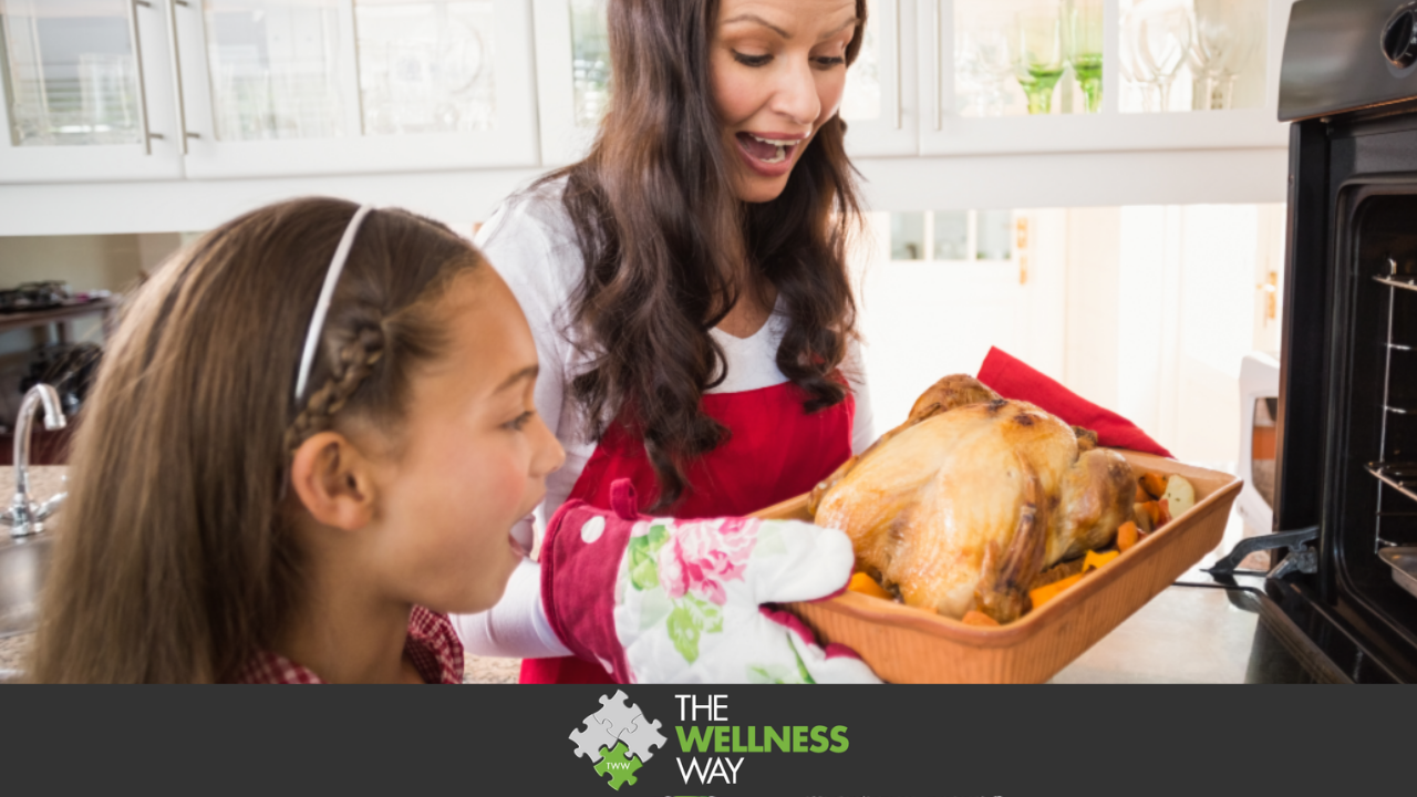 Thanksgiving Recipes | The Wellness Way